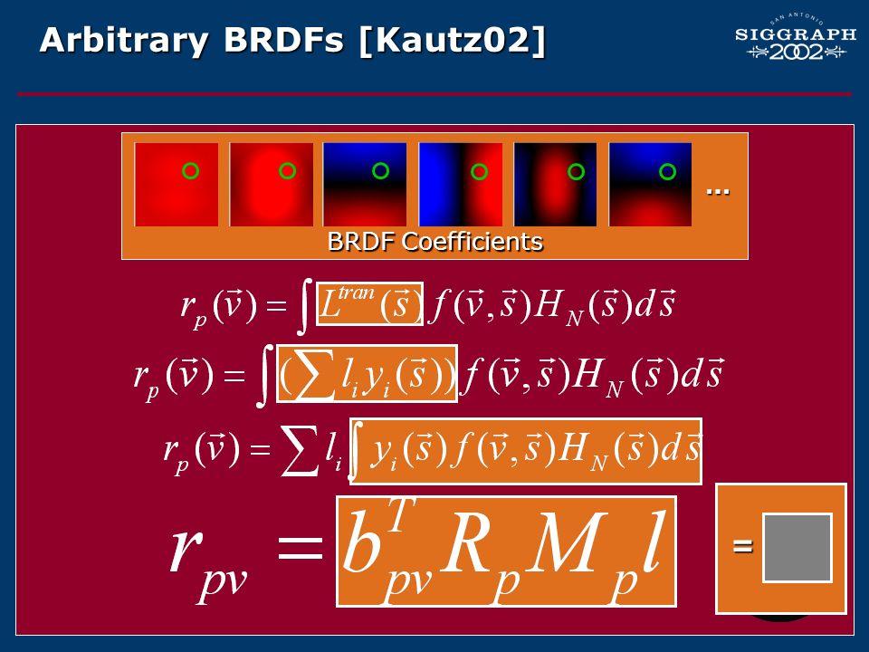 Arbitrary BRDFs [Kautz02]